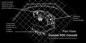 Power Utility DOC - operations center